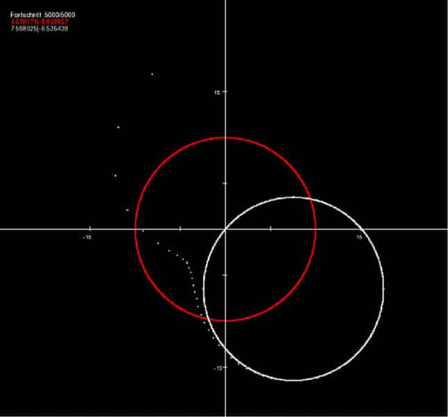 trajektorie bei einer reibung von 0.1