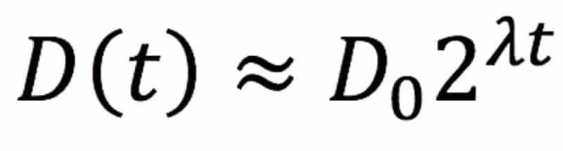 formel zur berechnung des ljapunow-exponenten
